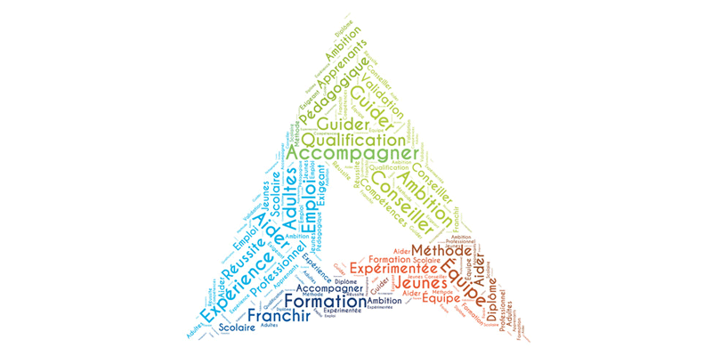 Languedoc / Centre de formation en alternance à Nimes et Montpellier